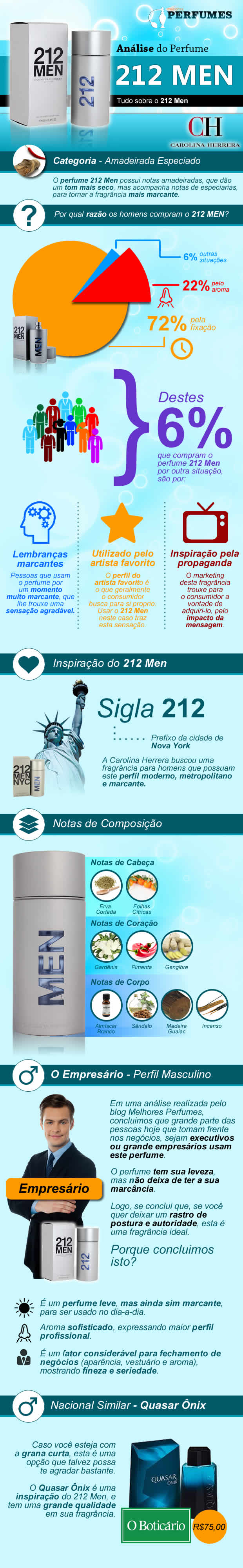 infografico-Perfume 212 Masculino 50 ml